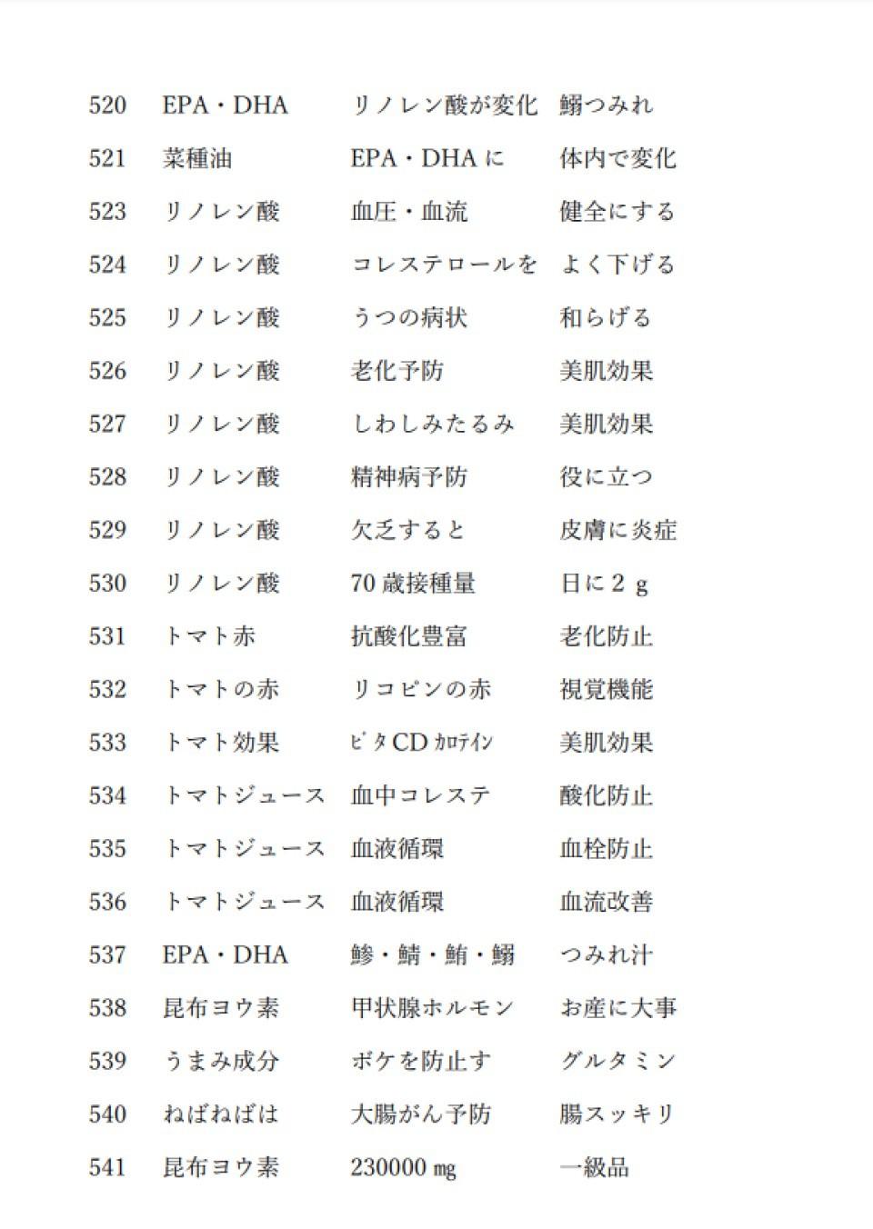 矢田健数え歌520