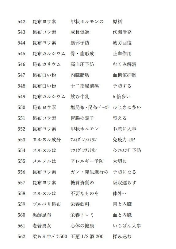 矢田健数え歌542