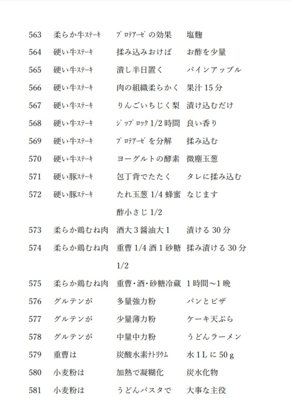 矢田健数え歌563