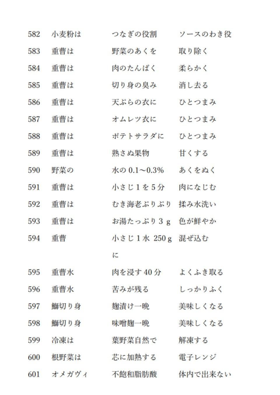 矢田健数え歌583