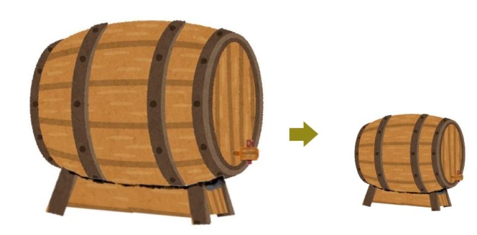 ビール樽容量変更