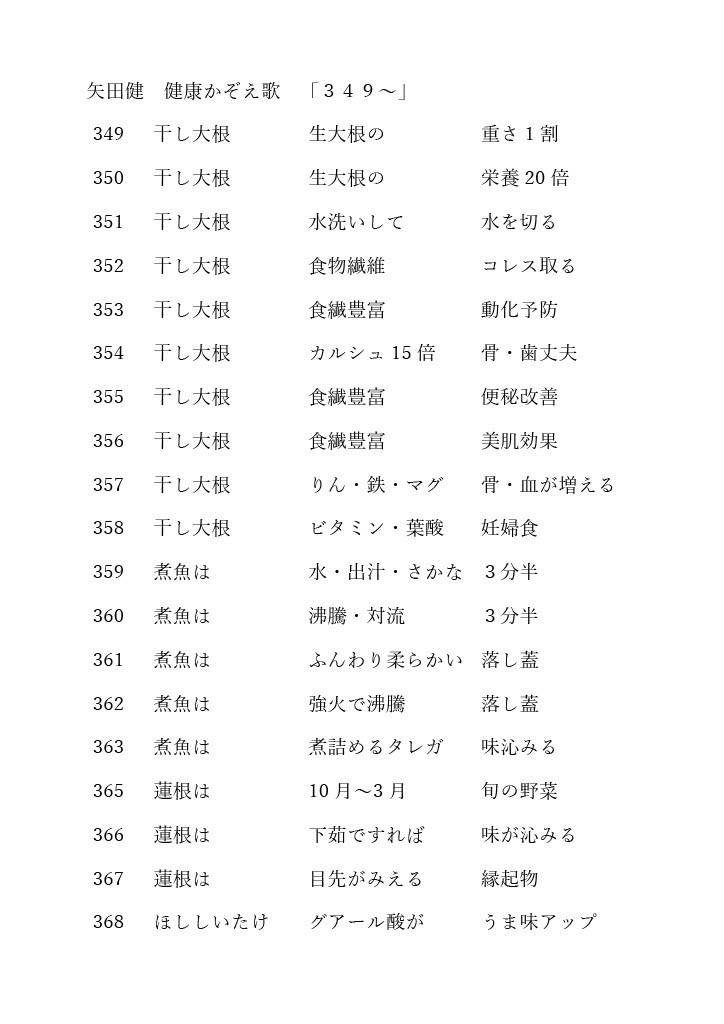 矢田健かぞえ歌349~