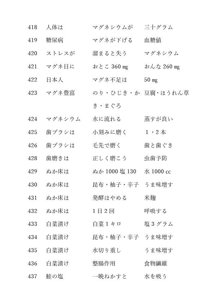矢田健かぞえ歌418~