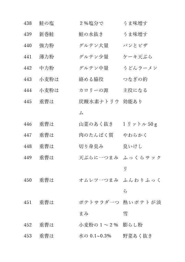矢田健かぞえ歌438~